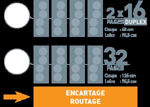 pictogramme représentant une rotative en 16 pages duplexée ainsi qu'une rotative 32 pages