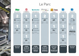 http://stf-imprimeries.fr/wp-content/uploads/2016/10/Plaquette-Flipbook-5-300x212.jpg