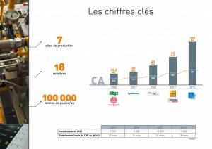 http://stf-imprimeries.fr/wp-content/uploads/2016/10/Plaquette-Flipbook-9-300x212.jpg